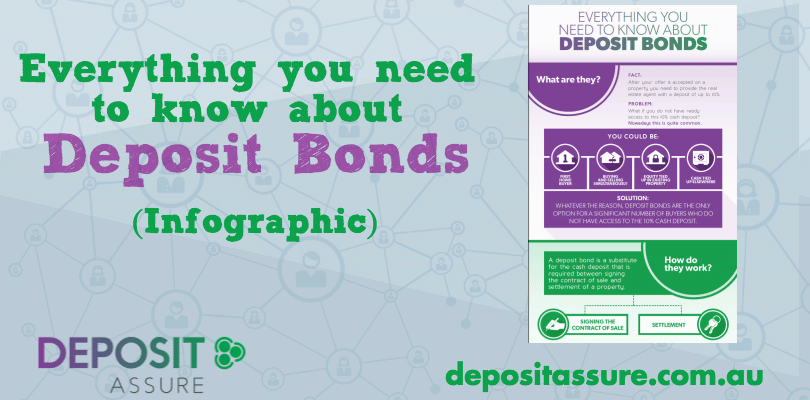Infographic: Everything You Need To Know About Deposit Bonds